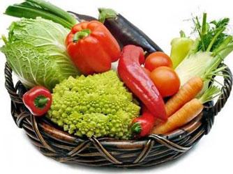 Правильное питание: Меню на неделю